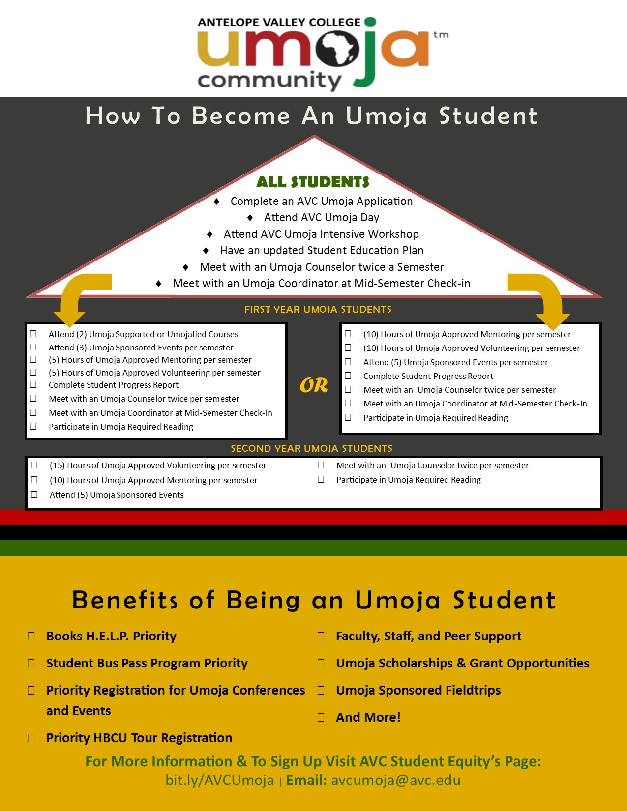 Umoja Student Program Requirements