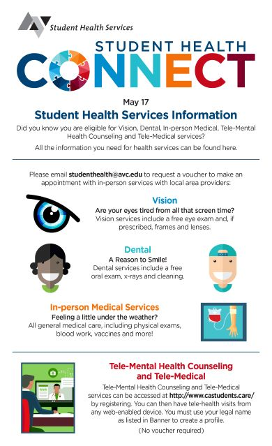 Student Health Connect May 17