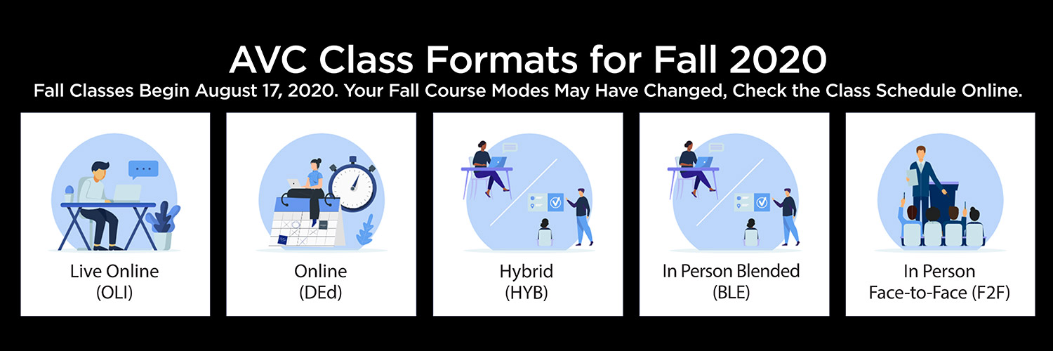 All Class Formats For Fall 2020